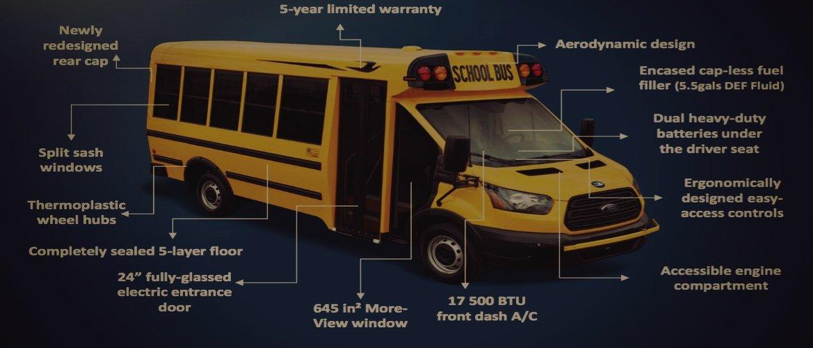 New York Bus Sales Inc
